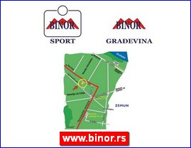 www.binor.rs
