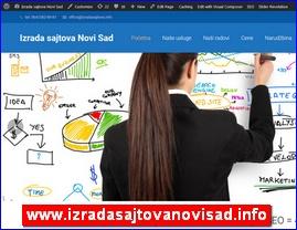 www.izradasajtovanovisad.info